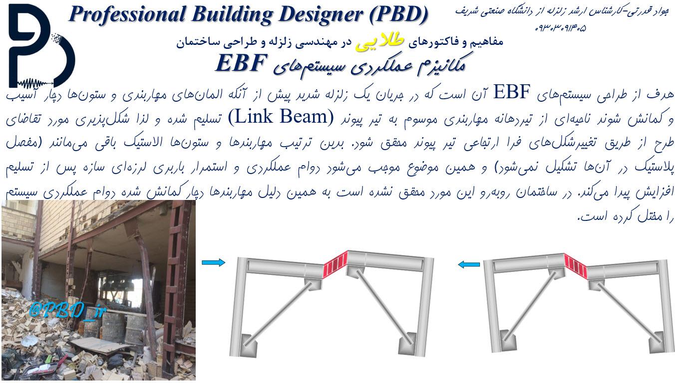 مکانیزم عملکردی سیستمهای EBF