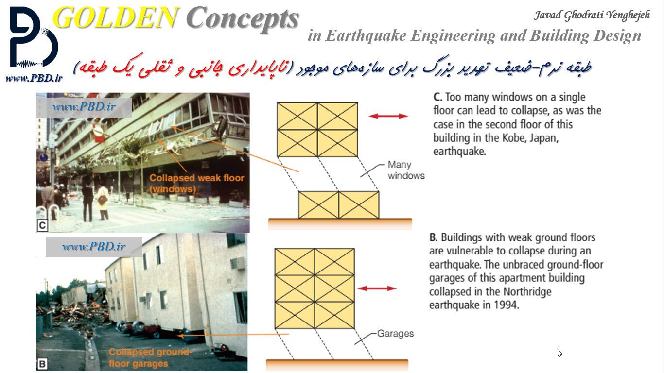 حذف طبقه همکف یا طبقه میانی سازه به دلیل تشکیل طبقه نرم-ضعیف