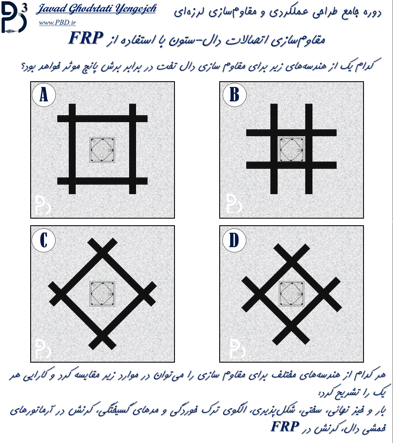 کدام یک از هندسههای زیر برای مقاوم سازی دال تخت در برابر برش پانچ موثر خواهد بود؟