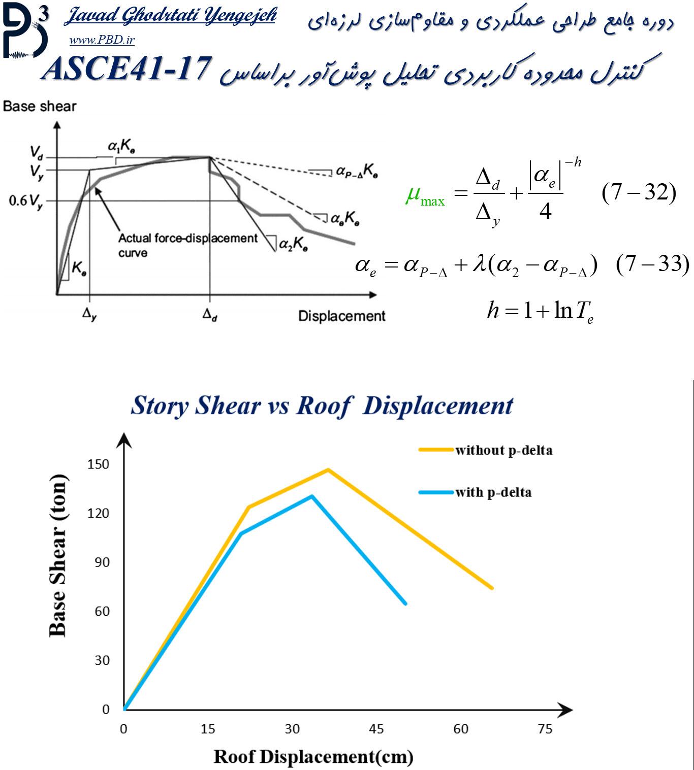 محاسبات دستی مجاز بودن تحلیل پوشآور براساس ASCE41-17