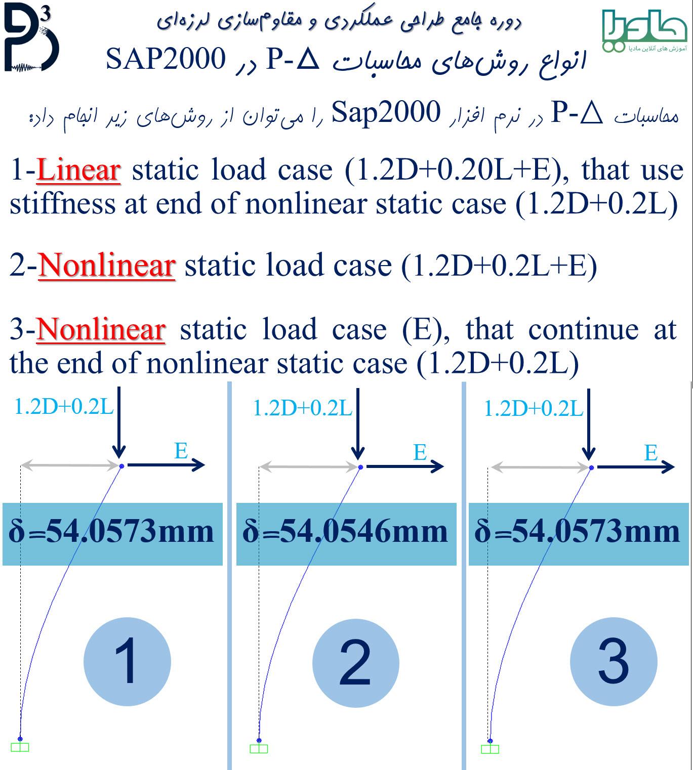 مقایسه نتایج حاصل از روشهای مختلف محاسبات P-Delta در نرمافزار SAP2000