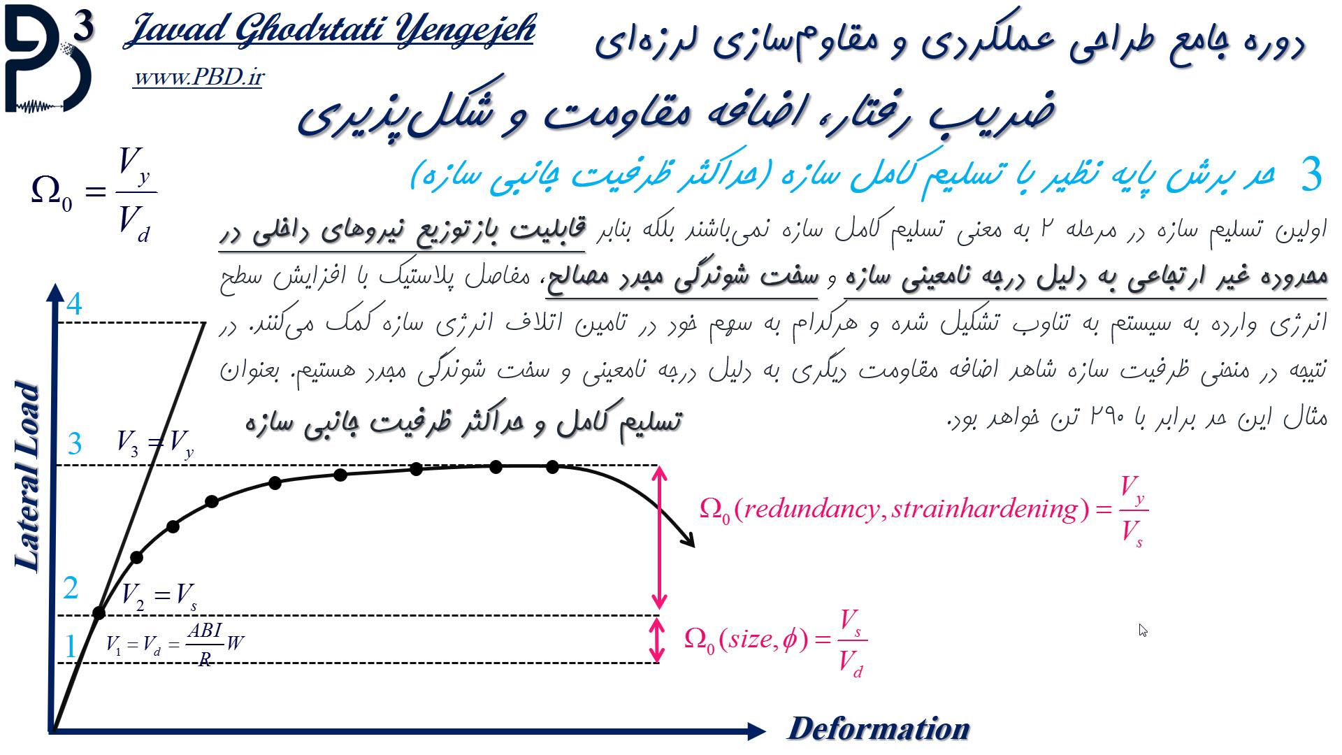 حد برش پایه تسلیم کامل ساختمان (ظرفیت حداکثر مقاومتی سازه)