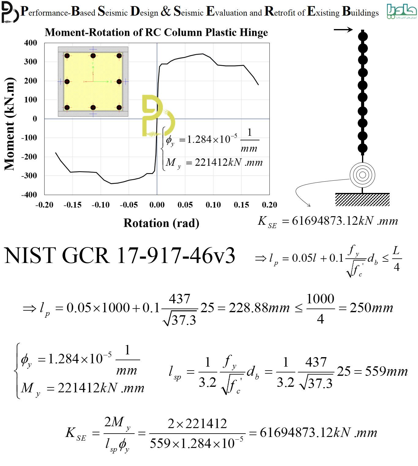 آنالیز ممان-انحنای ستون بتنآرمه در نرمافزار SAP2000 برای محاسبات ضرائب کاهش سختی ستون براساس ضوابط NIST GCR 17-917-46v3